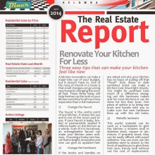 Kelowna and area April news letter and stats