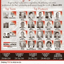 Congrats To The Top Professionals Of March 2014