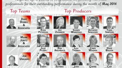 Congrats To The Top 20 Professionals Of May 2014
