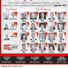 Congrats to the top professionals of Sept 2014