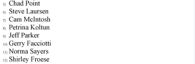 Royal Lepage Kelowna Top Professionals Of Dec 2014