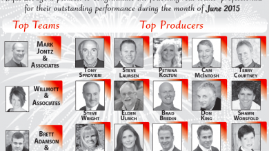 Congrats To The Royal Lepage Kelowna Top Professionals Of June 2015