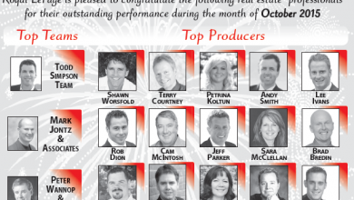 Congrats to the Royal Lepage Kelowna top professionals of Oct 2015