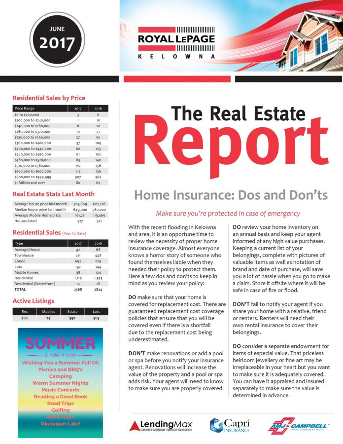 Royal LePage Kelowna Real Estate Report - June 2017