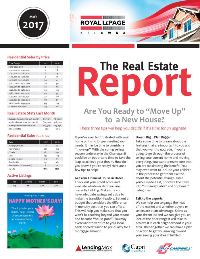 Royal LePage Kelowna Real Estate Report - May 2017
