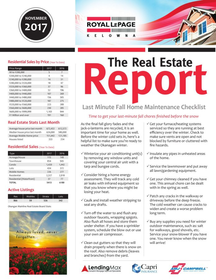 Royal LePage Kelowna Real Estate Report | November 2017
